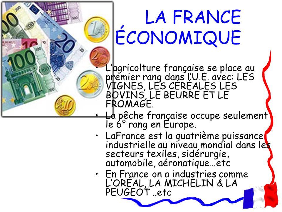 LA FRANCE ÉCONOMIQUE L'agricolture française se place au premier rang dans l'U.E. avec: LES VIGNES, LES CÉRÉALES LES BOVINS, LE BEURRE ET LE FROMAGE.
