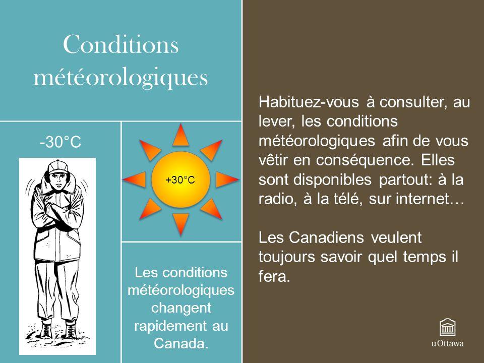 Conditions météorologiques