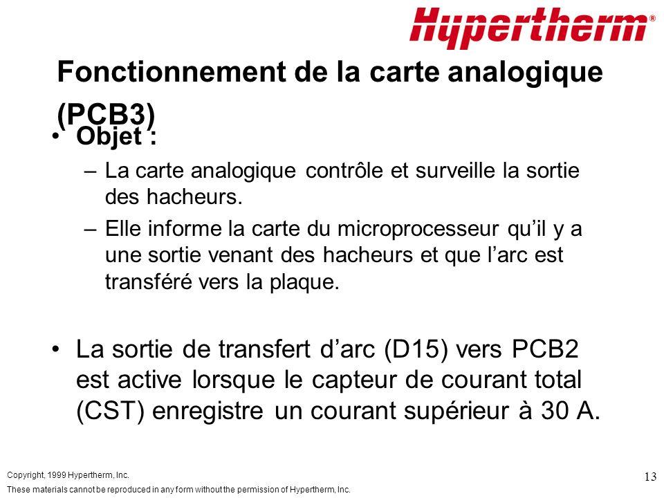 Fonctionnement de la carte analogique (PCB3)