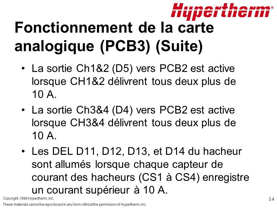 Fonctionnement de la carte analogique (PCB3) (Suite)