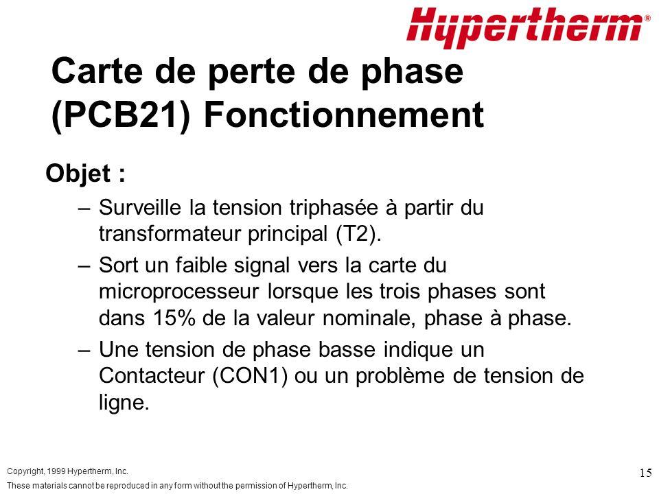 Carte de perte de phase (PCB21) Fonctionnement