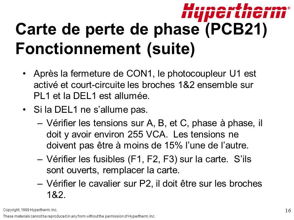 Carte de perte de phase (PCB21) Fonctionnement (suite)