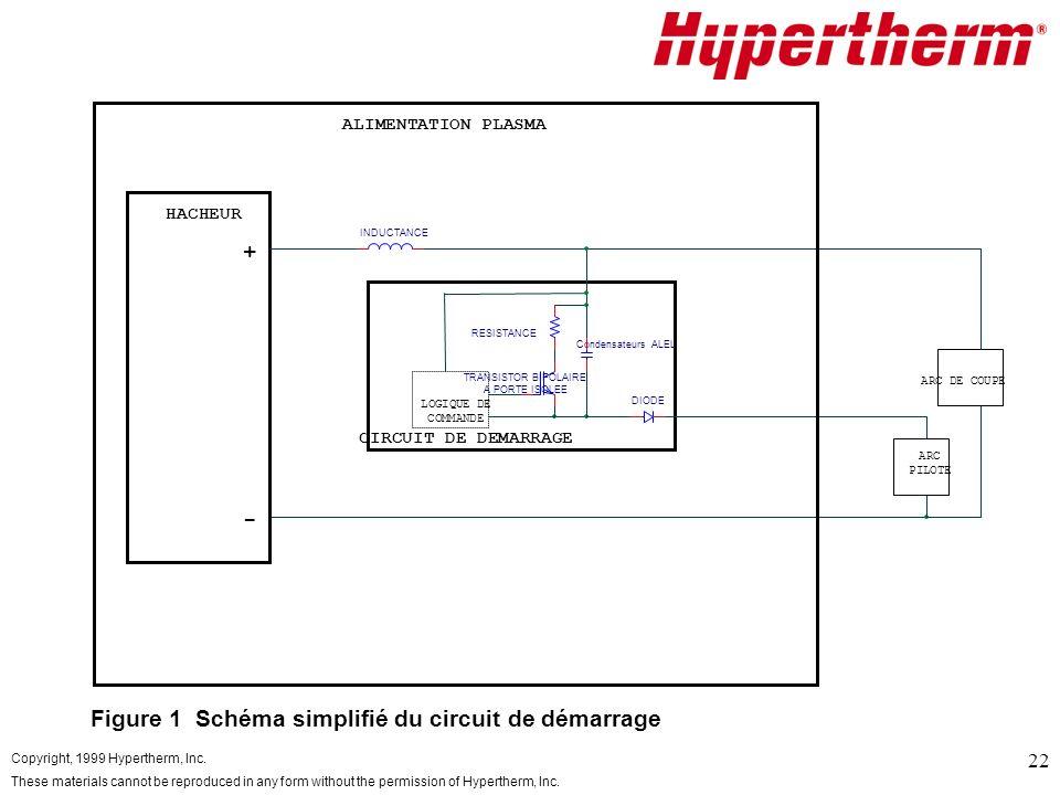 Figure 1 Schéma simplifié du circuit de démarrage