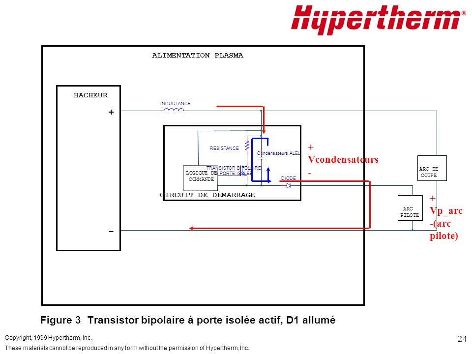 D marrage ht ppt t l charger for Porte logique and transistor