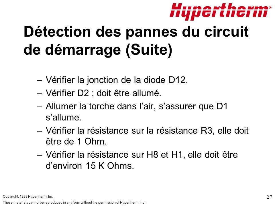 Détection des pannes du circuit de démarrage (Suite)