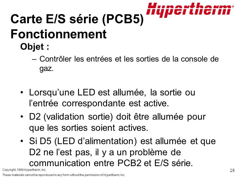 Carte E/S série (PCB5) Fonctionnement