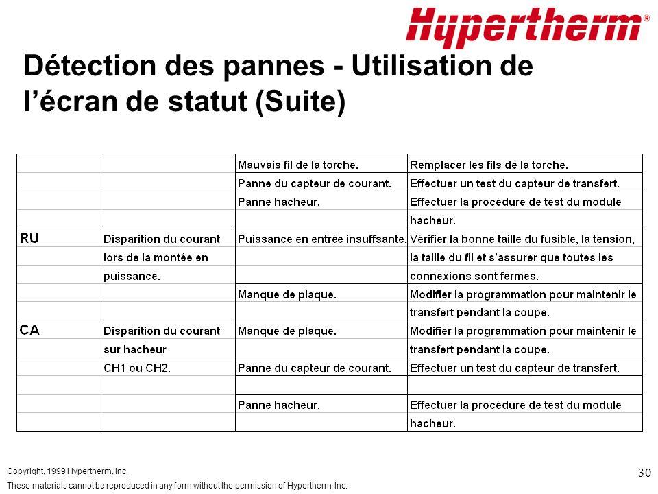 Détection des pannes - Utilisation de l'écran de statut (Suite)