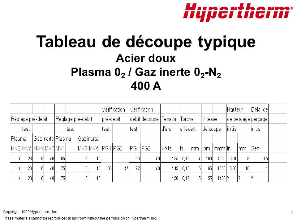 Tableau de découpe typique Acier doux Plasma 02 / Gaz inerte 02-N2 400 A