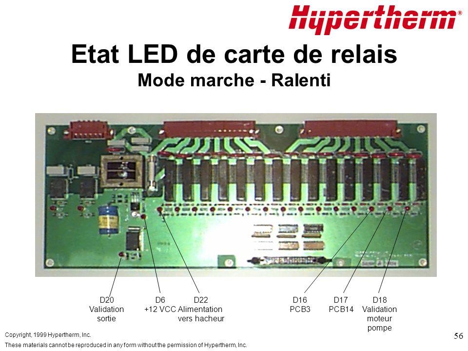 Etat LED de carte de relais Mode marche - RaIenti