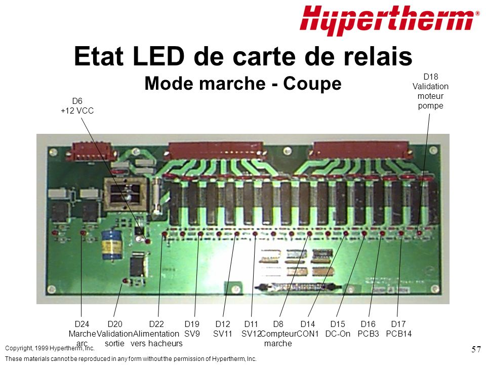 Etat LED de carte de relais Mode marche - Coupe