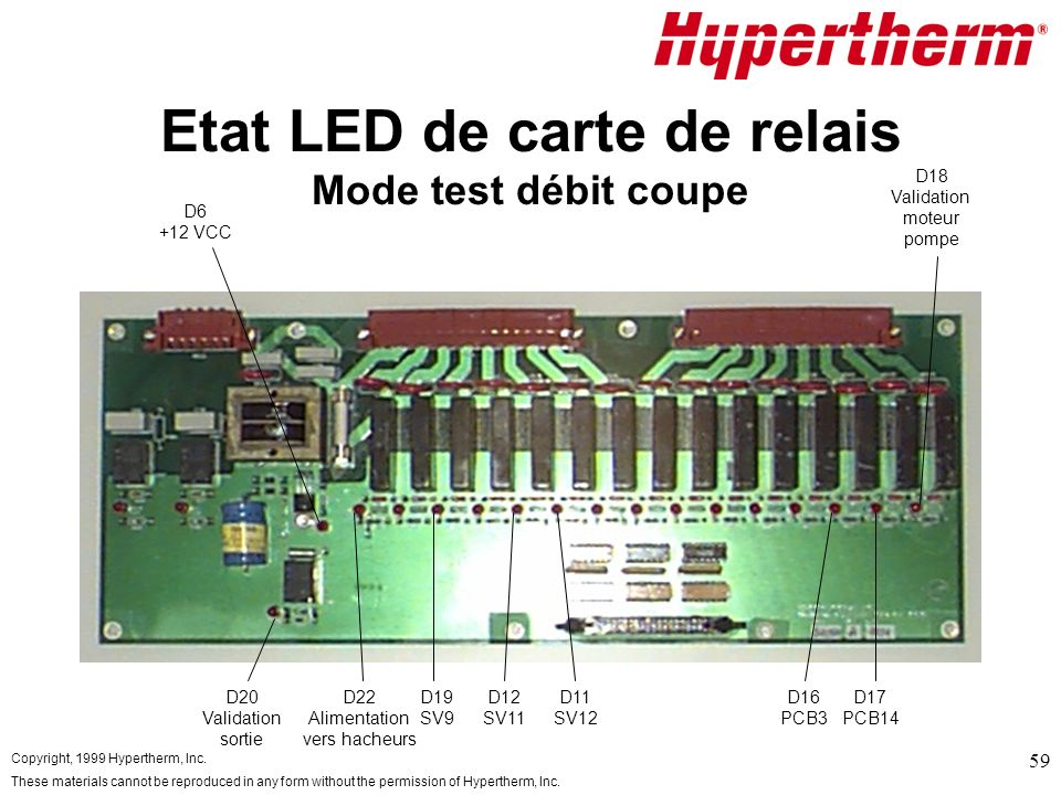 Etat LED de carte de relais Mode test débit coupe