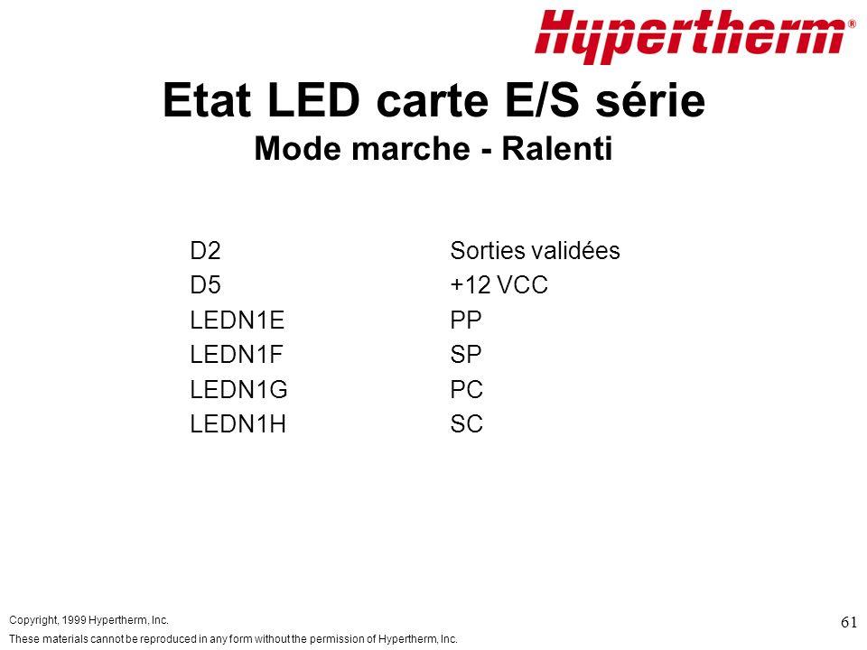 Etat LED carte E/S série Mode marche - Ralenti