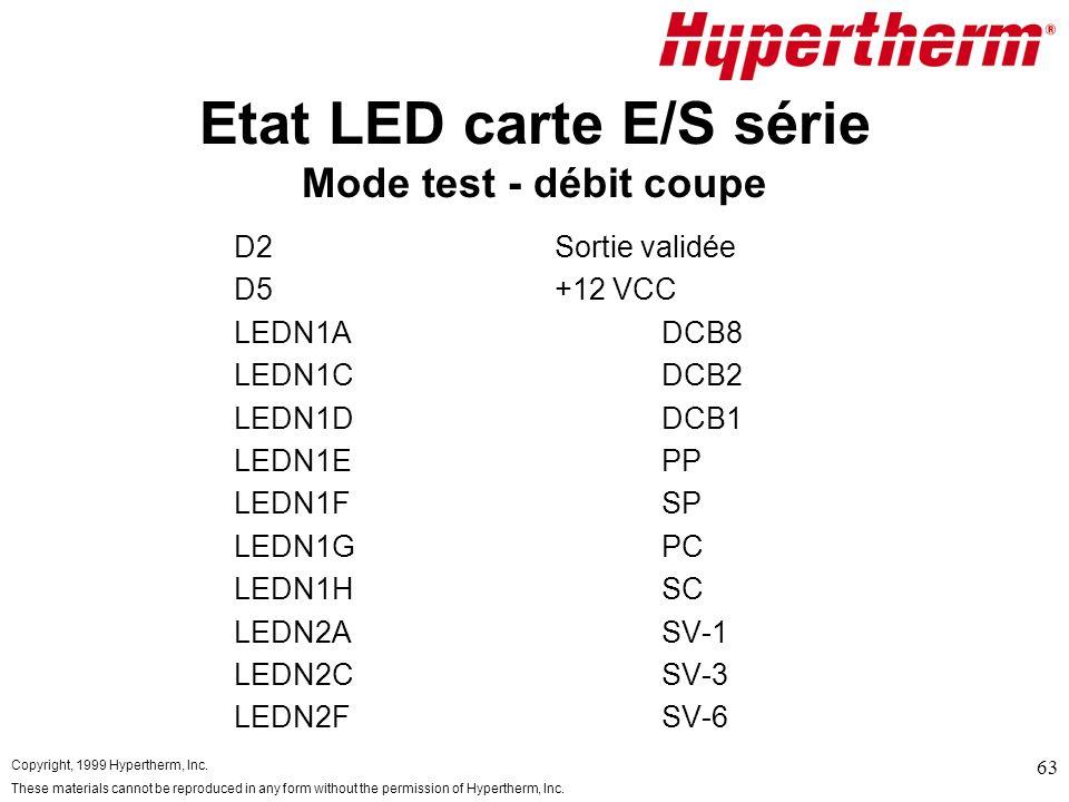 Etat LED carte E/S série Mode test - débit coupe