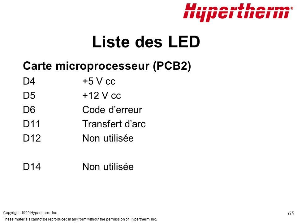 Liste des LED Carte microprocesseur (PCB2) D4 +5 V cc D5 +12 V cc