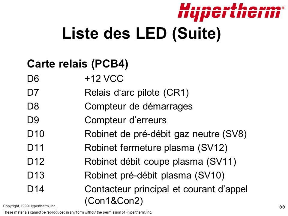 Liste des LED (Suite) Carte relais (PCB4) D6 +12 VCC