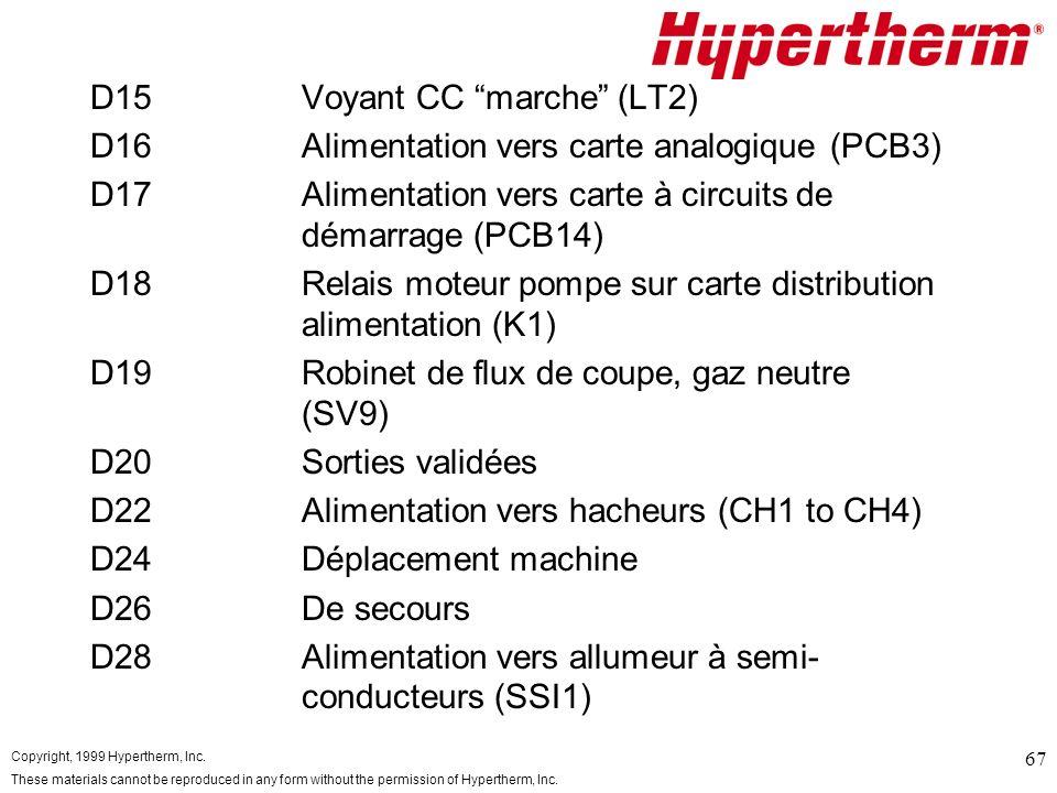 D15 Voyant CC marche (LT2)
