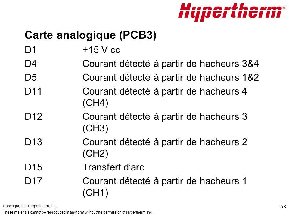 Carte analogique (PCB3)