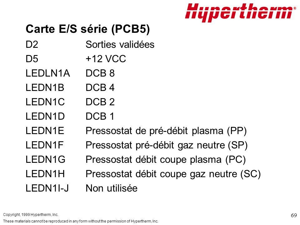 Carte E/S série (PCB5) D2 Sorties validées D5 +12 VCC LEDLN1A DCB 8