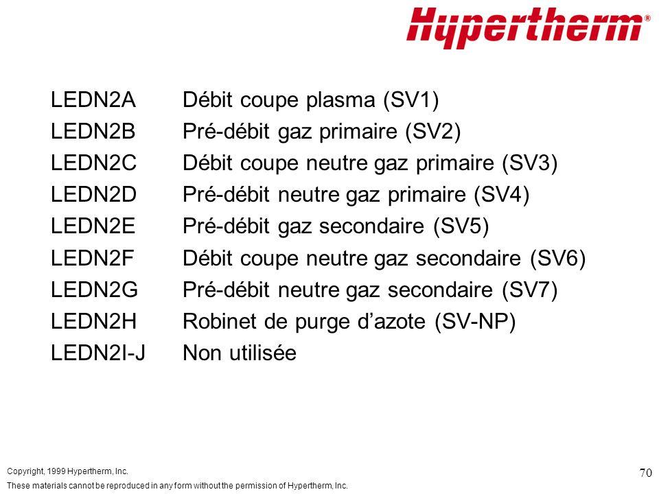 LEDN2A Débit coupe plasma (SV1)