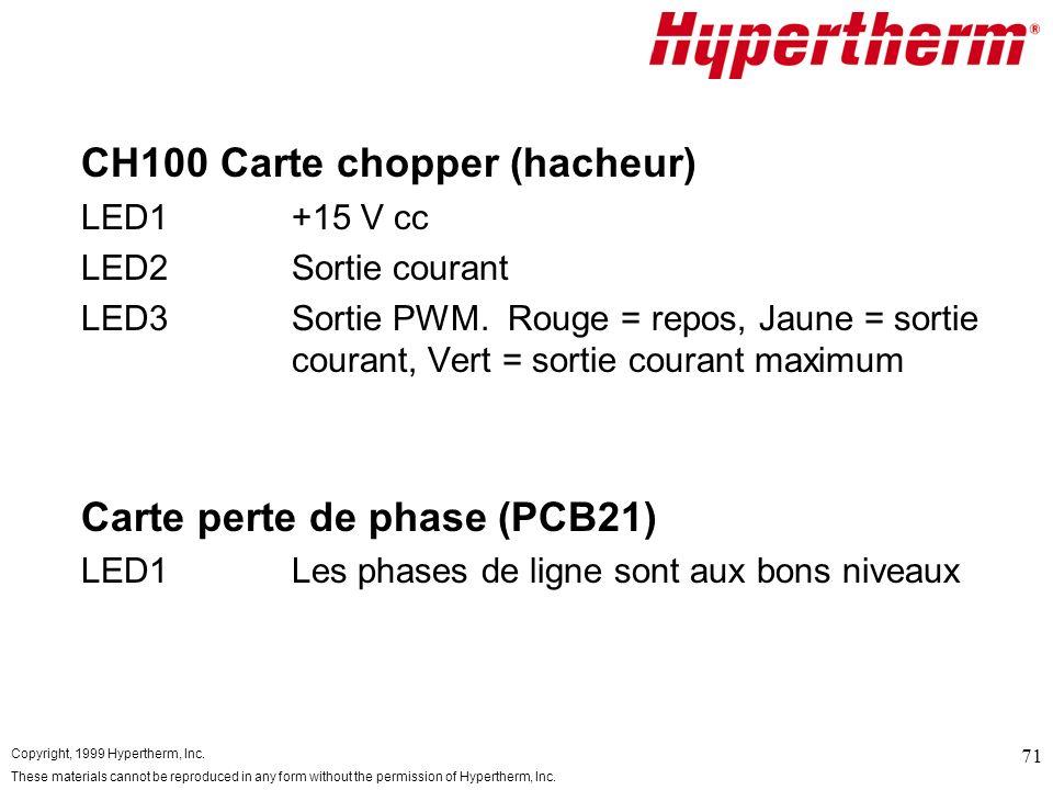 CH100 Carte chopper (hacheur)