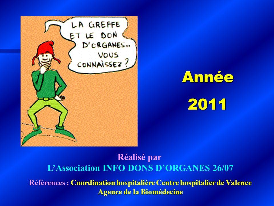 Année 2011 Réalisé par L'Association INFO DONS D'ORGANES 26/07