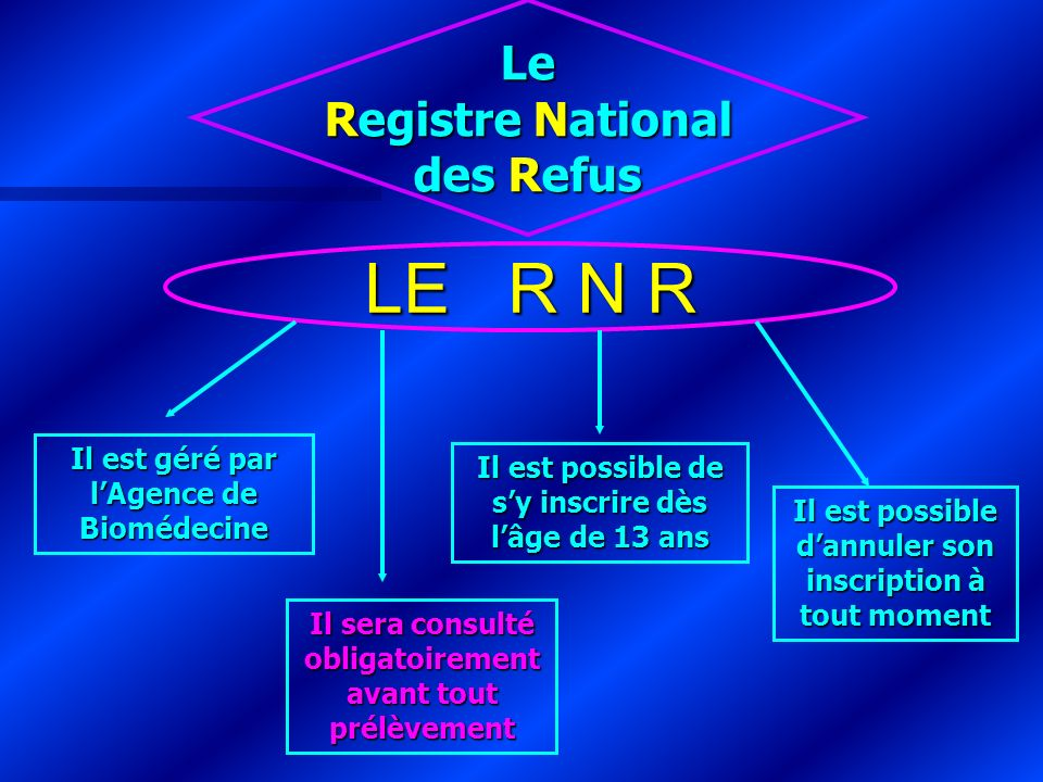 LE R N R Le Registre National des Refus