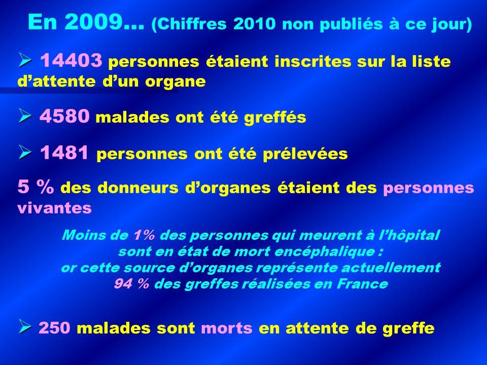 En 2009… (Chiffres 2010 non publiés à ce jour)