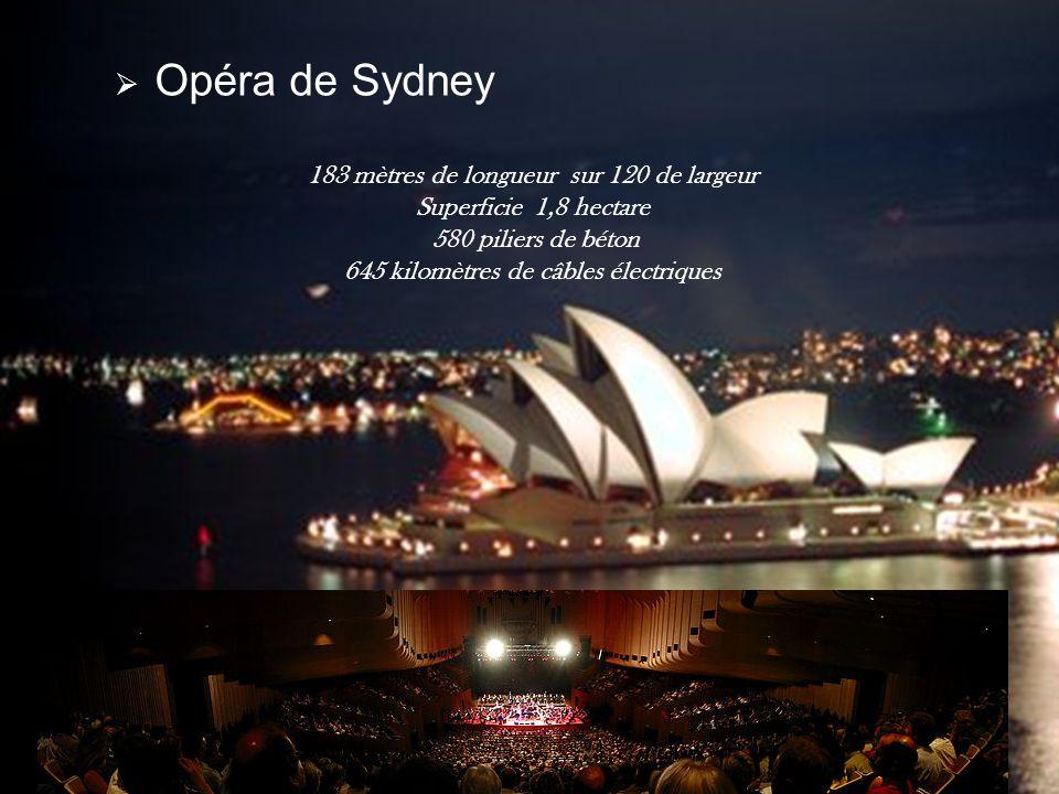 Opéra de Sydney 183 mètres de longueur sur 120 de largeur