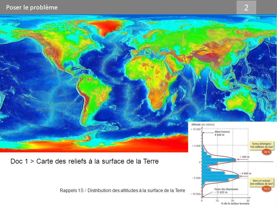 Poser le problème 2. Doc 1 > Carte des reliefs à la surface de la Terre.