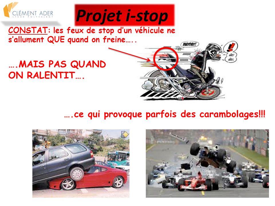 Projet i-stop ….MAIS PAS QUAND ON RALENTIT….