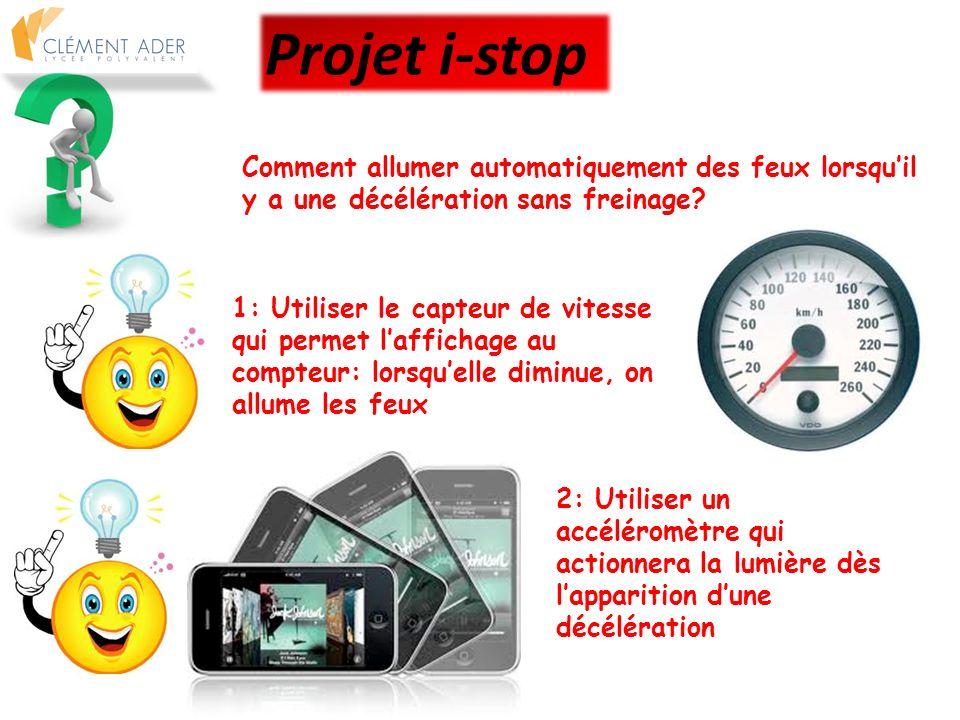 Projet i-stop Comment allumer automatiquement des feux lorsqu'il y a une décélération sans freinage