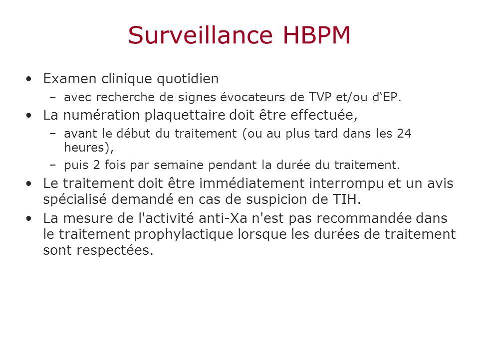 Surveillance HBPM Examen clinique quotidien