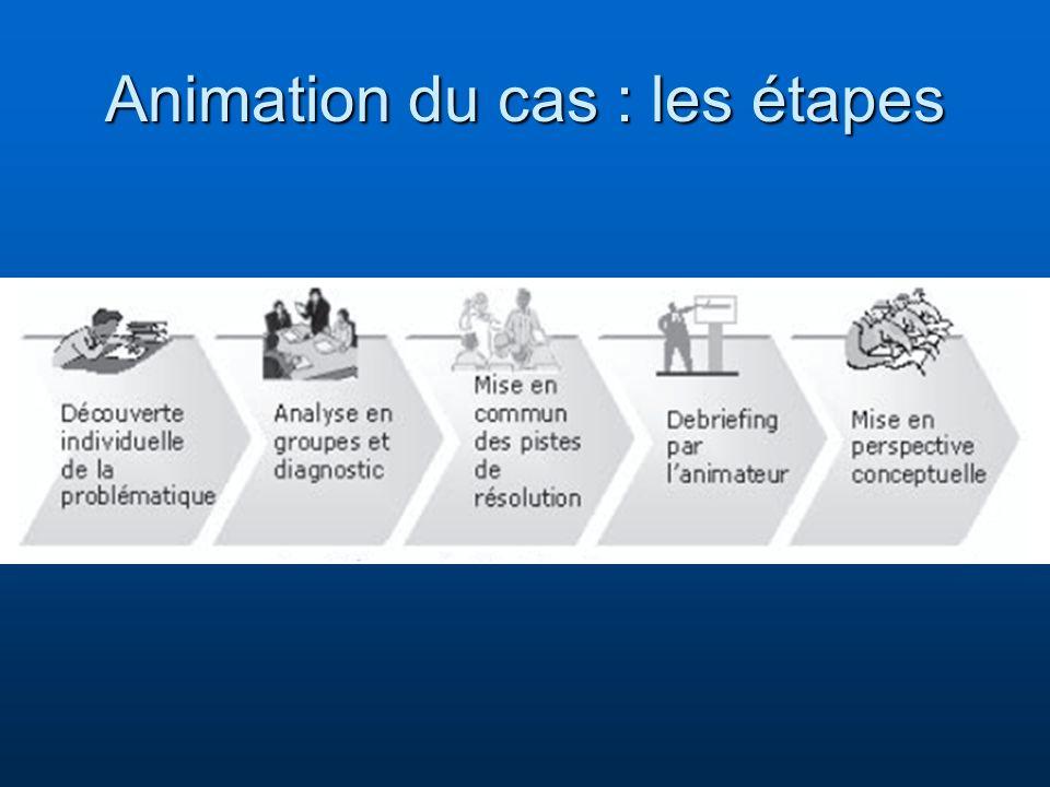 Animation du cas : les étapes