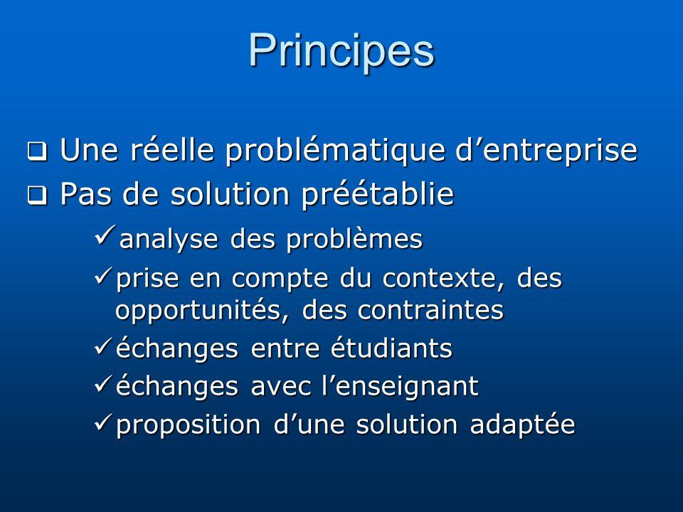 Principes Une réelle problématique d'entreprise