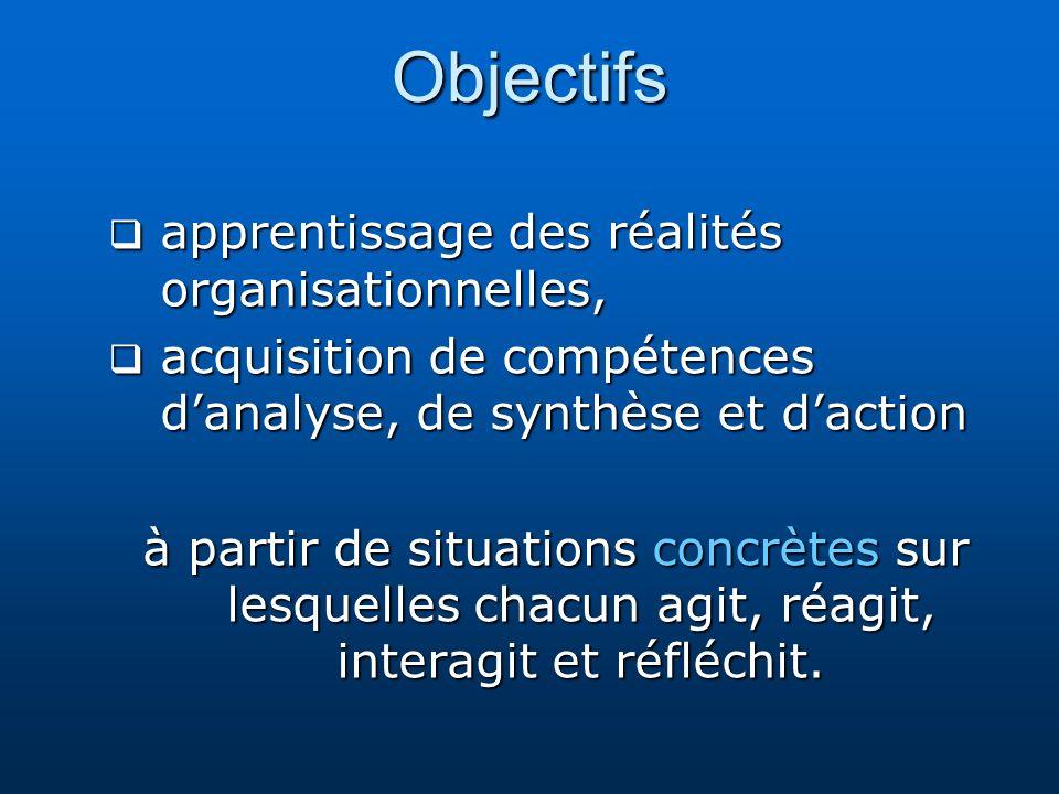 Objectifs apprentissage des réalités organisationnelles,