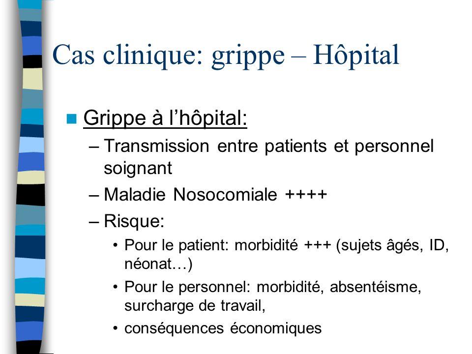 Cas clinique: grippe – Hôpital