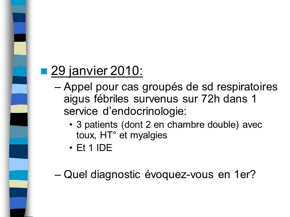 29 janvier 2010: Appel pour cas groupés de sd respiratoires aigus fébriles survenus sur 72h dans 1 service d'endocrinologie:
