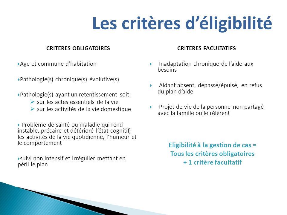 Les critères d'éligibilité