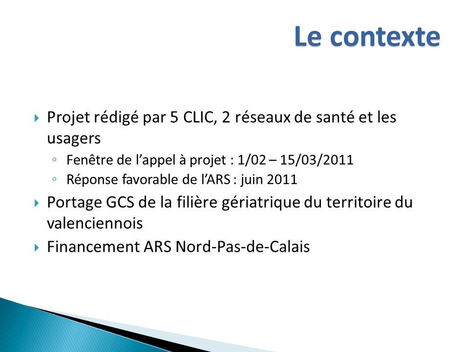 Le contexte Projet rédigé par 5 CLIC, 2 réseaux de santé et les usagers. Fenêtre de l'appel à projet : 1/02 – 15/03/2011.