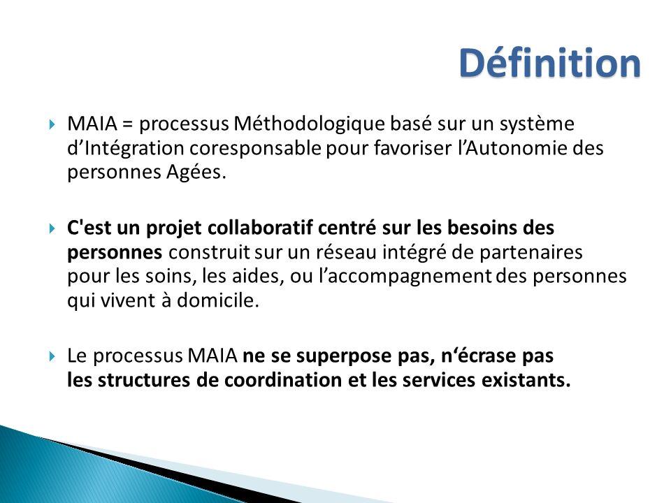 Définition MAIA = processus Méthodologique basé sur un système d'Intégration coresponsable pour favoriser l'Autonomie des personnes Agées.