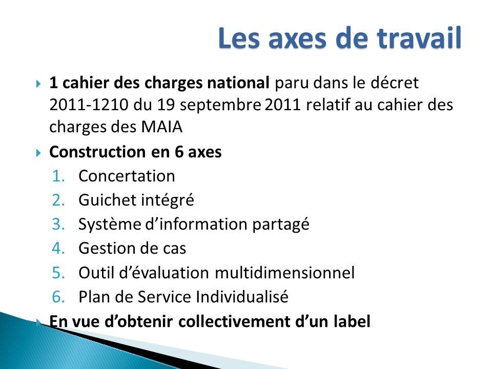Les axes de travail 1 cahier des charges national paru dans le décret 2011-1210 du 19 septembre 2011 relatif au cahier des charges des MAIA.