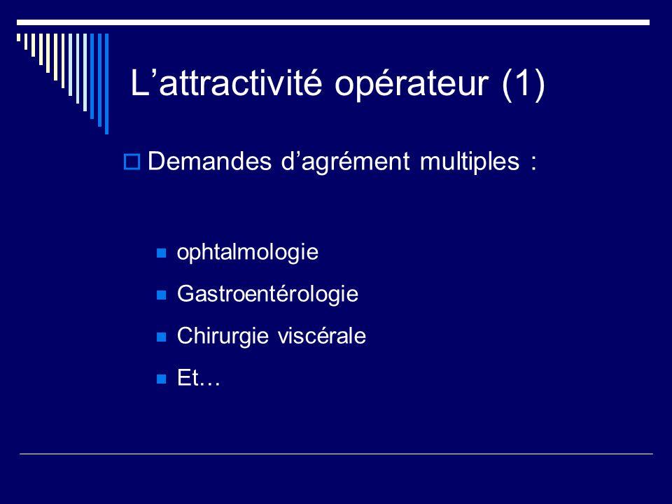 L'attractivité opérateur (1)