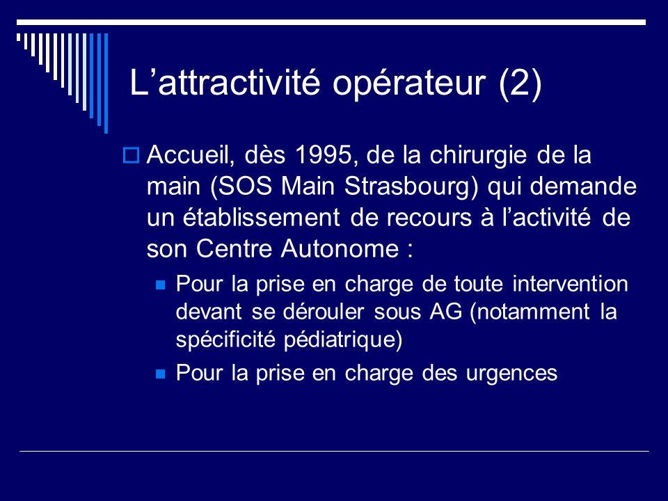 L'attractivité opérateur (2)