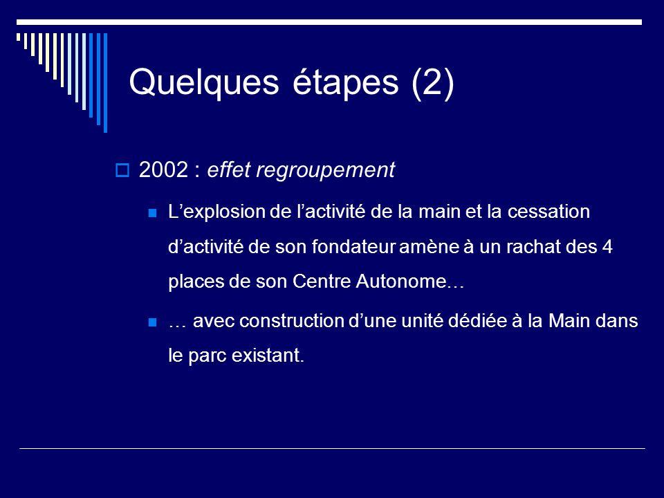 Quelques étapes (2) 2002 : effet regroupement