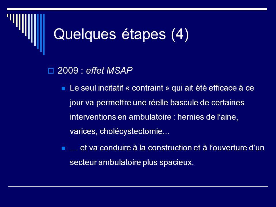 Quelques étapes (4) 2009 : effet MSAP