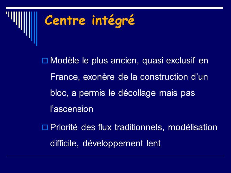 Centre intégré Modèle le plus ancien, quasi exclusif en France, exonère de la construction d'un bloc, a permis le décollage mais pas l'ascension.