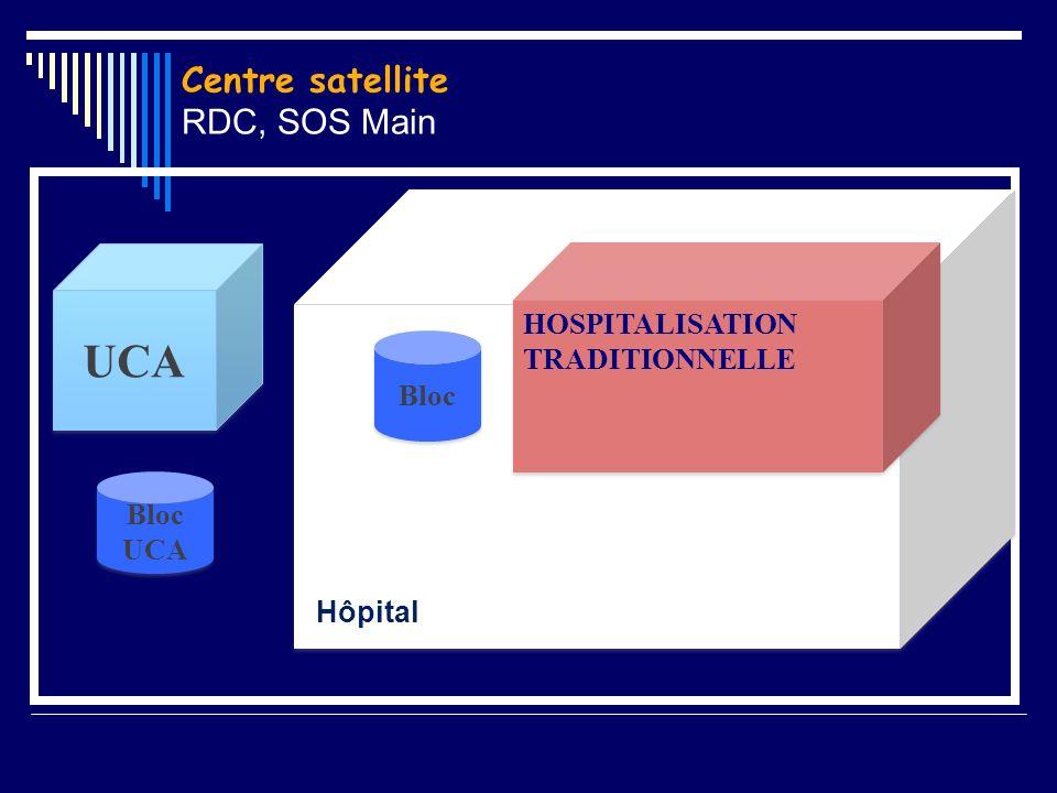 UCA Centre satellite RDC, SOS Main Hôpital
