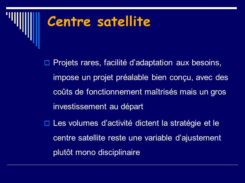 Centre satellite