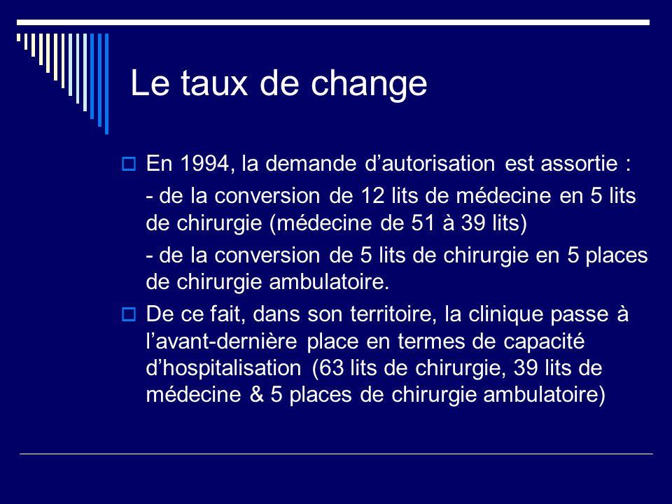 Le taux de change En 1994, la demande d'autorisation est assortie :
