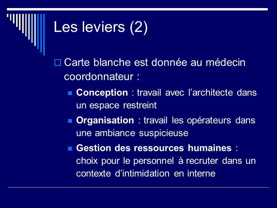 Les leviers (2) Carte blanche est donnée au médecin coordonnateur :